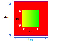Diagram of a square within a square. Inner square is 2 metres by 2 metres. Outer square is 4 metres by 4 metres.