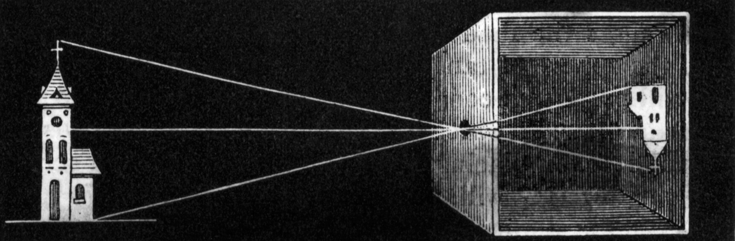 An illustration showing how the camera obscura allows light though a pinhole to project an inverted image on the opposite side of the box. © Bettmann/CORBIS
