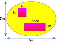 Diagram of a square and a rectangle inside an ellipse. The square is 1 metre by 1 metre. The rectangle is 2.5 metres by 1 metre. The ellipse is 5 metres in height and 7 metres in width.