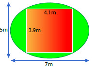 Diagram of a rectangle inside an ellipse. The rectangle is 4.1 metres by 3.9 metres. The ellipse is 5 metres in height and 7 metres in width.