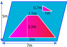 Diagram of a trapezium and a triangle inside a parallelogram. The trapezium is 2.3 metres in height. It has two parallel sides. One side is 1.1 metres and the other is 5 metres. The triangle is 0.7 metres in height and 1 metre in width. The parallelogram is 5 metres in height and 7 metres in width.